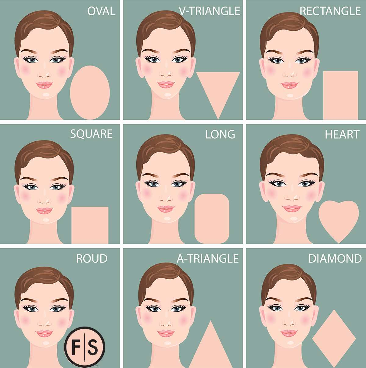 Facial shapes and hair styles
