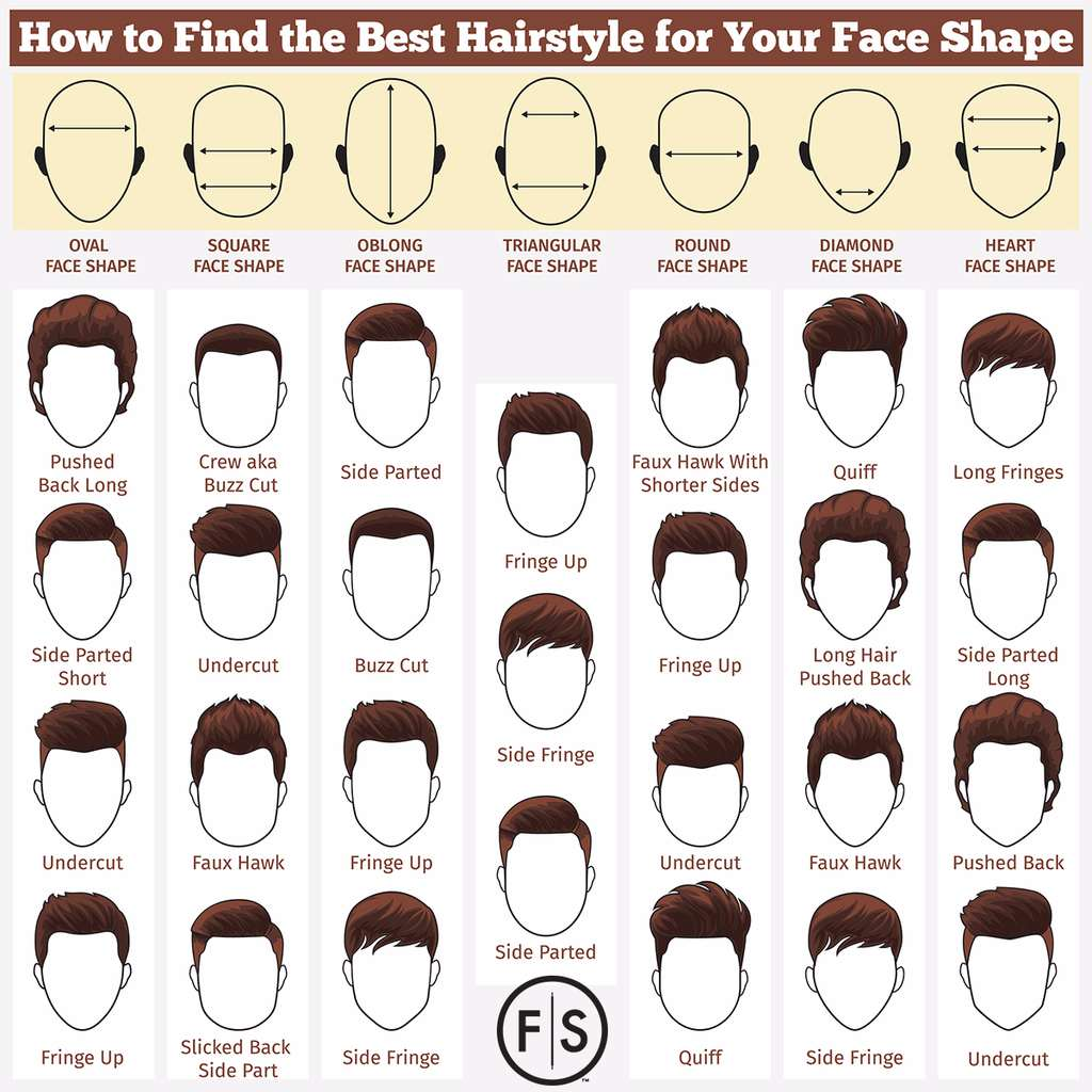 The Best Mens Haircut For Your Face Shape Fantastic Sams
