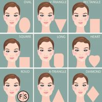 Face shape examples for women to determine best hairstyle